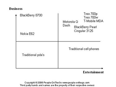 Smartphones_4_quadrants_3